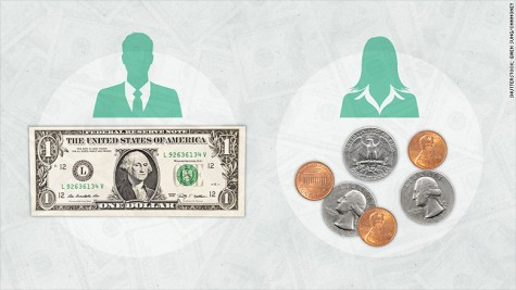 On Average, Women are Making 78 Cents on the Dollar Compared to Men