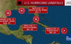 Intense 2017 Hurricane Season Attributed to Global Warming