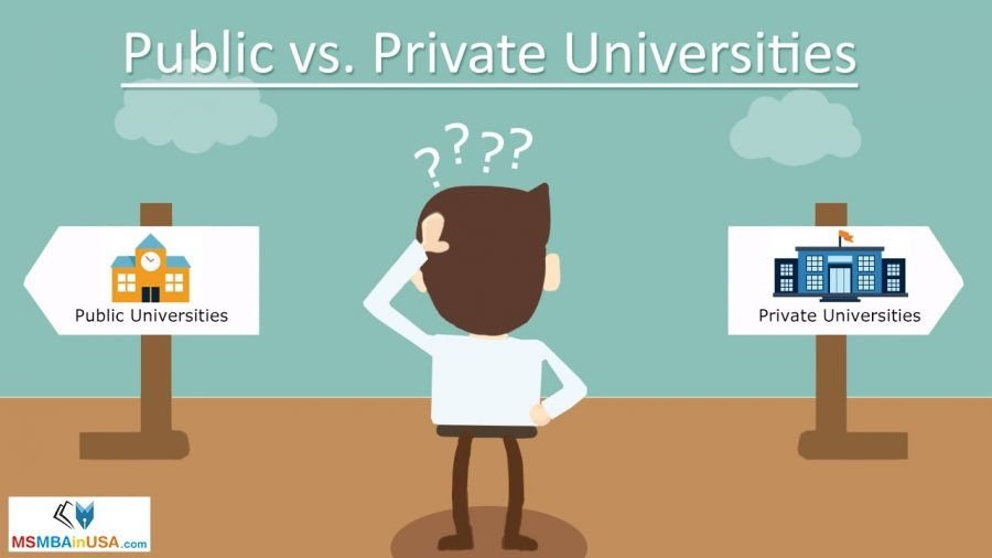 Private Universities: Weighing Costs Against Benefits
